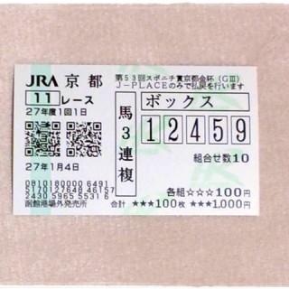 【サンキュー #4】日本中央競馬会(JRA)にありがとう
